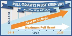 Why You Should Take Advantage of the Pell Grant
